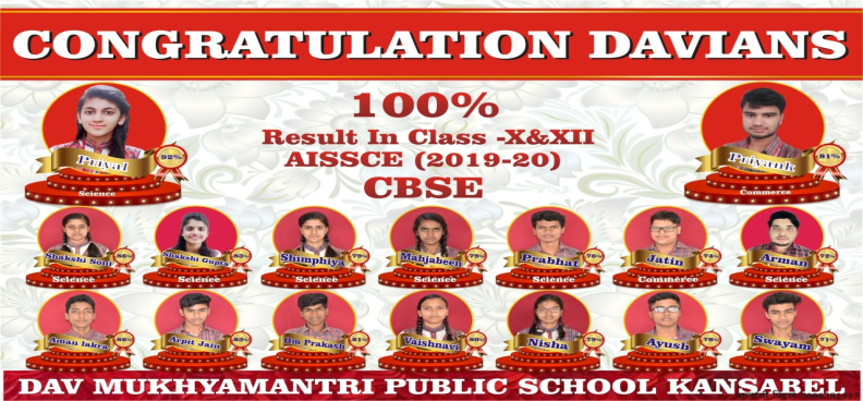 AISSCE RESULT 2019-20